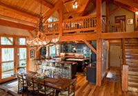 open floor plan with loft wooden walls final plans in 2019 Cabin House Plans With Loft